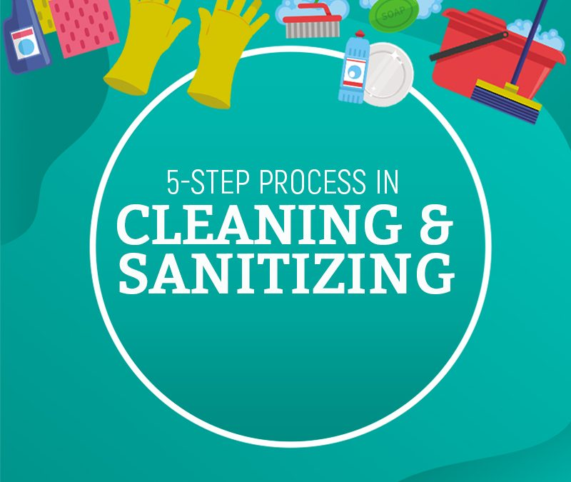 Five Steps in Cleaning and Sanitizing